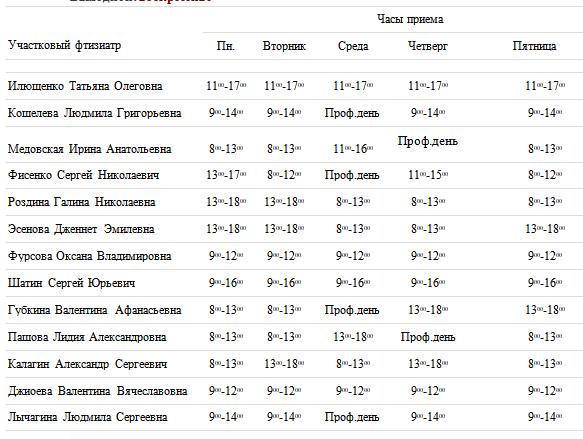 Филиал «Люберецкий» | Московский областной клинический противотуберкулезный диспансер